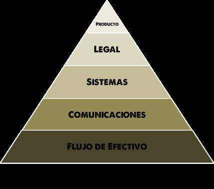 triangulo-di